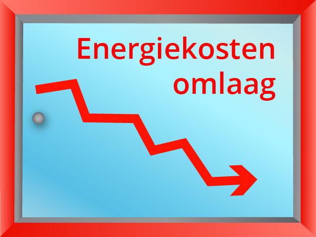 Energiekosten omlaag